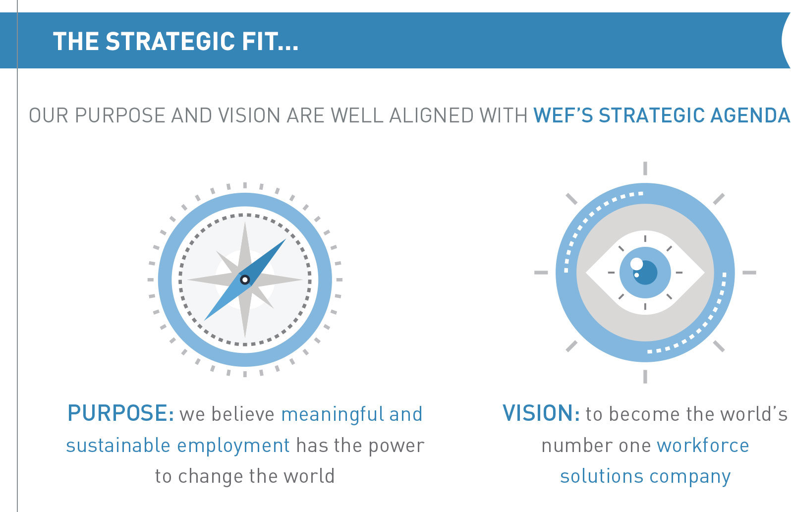 The Strategic Fit...