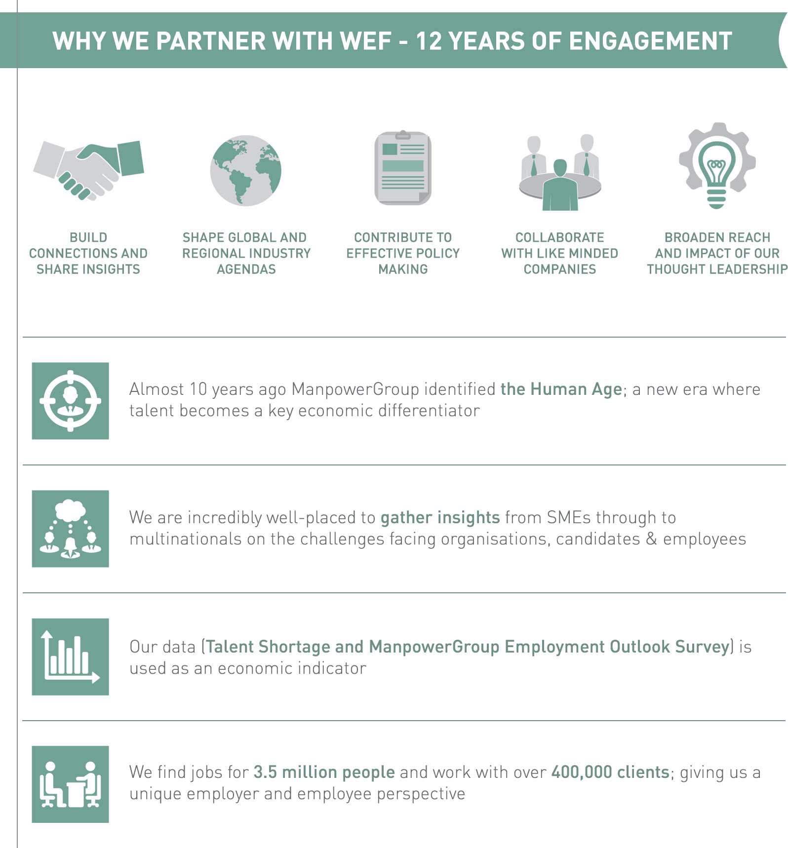 Why We Partner With WEF