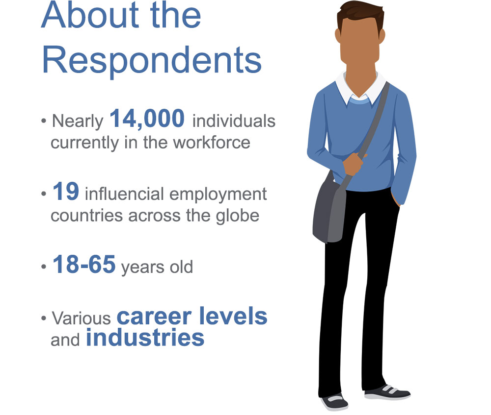 Work, for Me: Understanding Candidate Preferences for Flexibility - Infographic