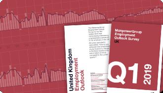 ManpowerGroup Employment Outlook Survey - Q1 2019 - report