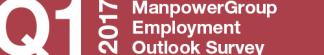 ManpowerGroup Employment Outlook Survey – Q1 2017