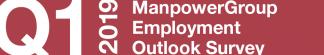 ManpowerGroup Employment Outlook Survey – Q1 2019