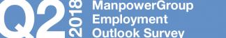 ManpowerGroup Employment Outlook Survey – Q2 2018
