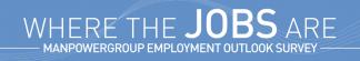 ManpowerGroup Employment Outlook Survey Infographic – Q2 2020