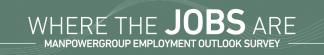 ManpowerGroup Employment Outlook Survey Infographic – Q4 2020